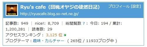 120万アクセス突破.jpg